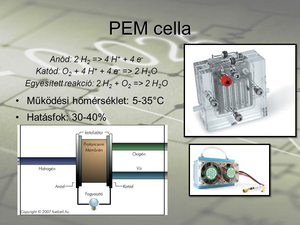 PEM cella Működési hőmérséklet: 5-35°C Hatásfok: 30-40%