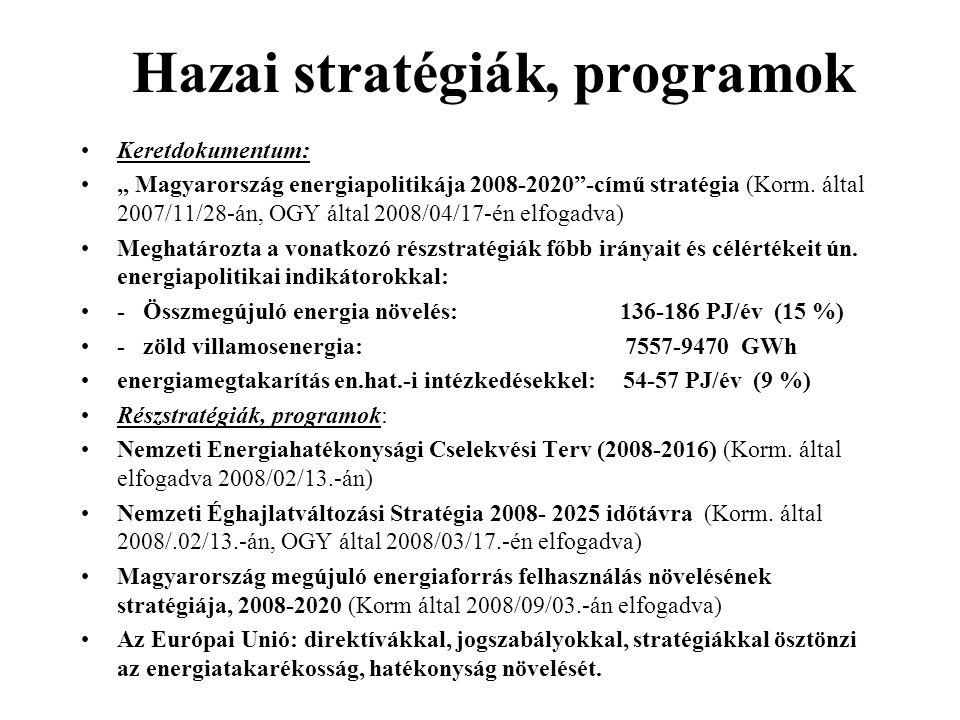 Hazai stratégiák, programok