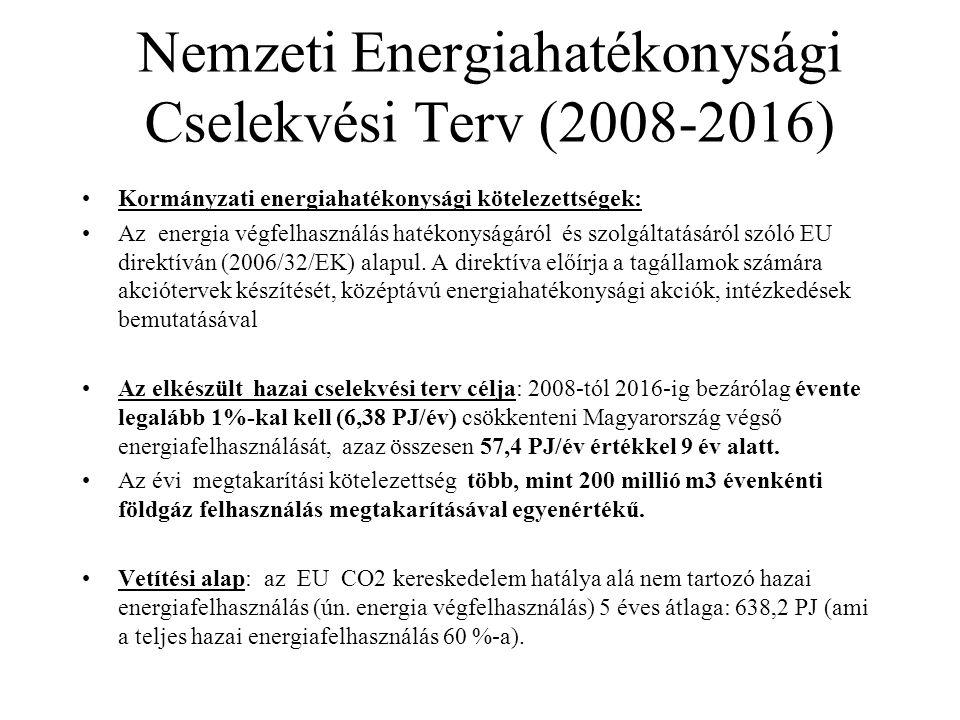 Nemzeti Energiahatékonysági Cselekvési Terv (2008-2016)