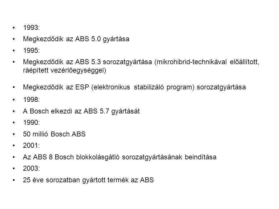 1993: Megkezdődik az ABS 5.0 gyártása. 1995: