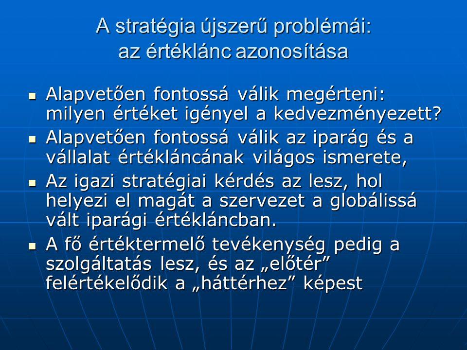 A stratégia újszerű problémái: az értéklánc azonosítása