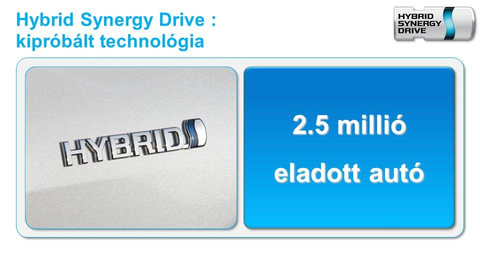 2.5 millió eladott autó Hybrid Synergy Drive : kipróbált technológia