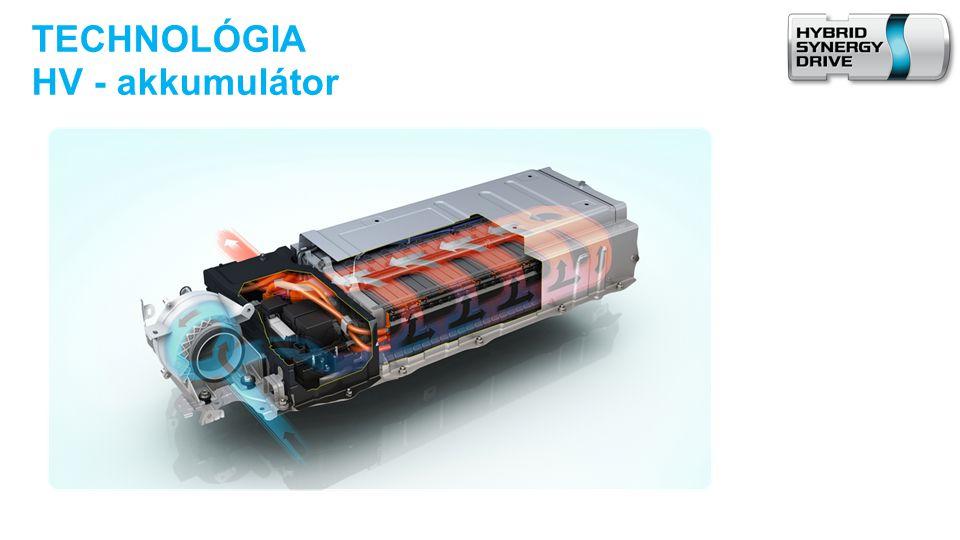 TECHNOLÓGIA HV - akkumulátor