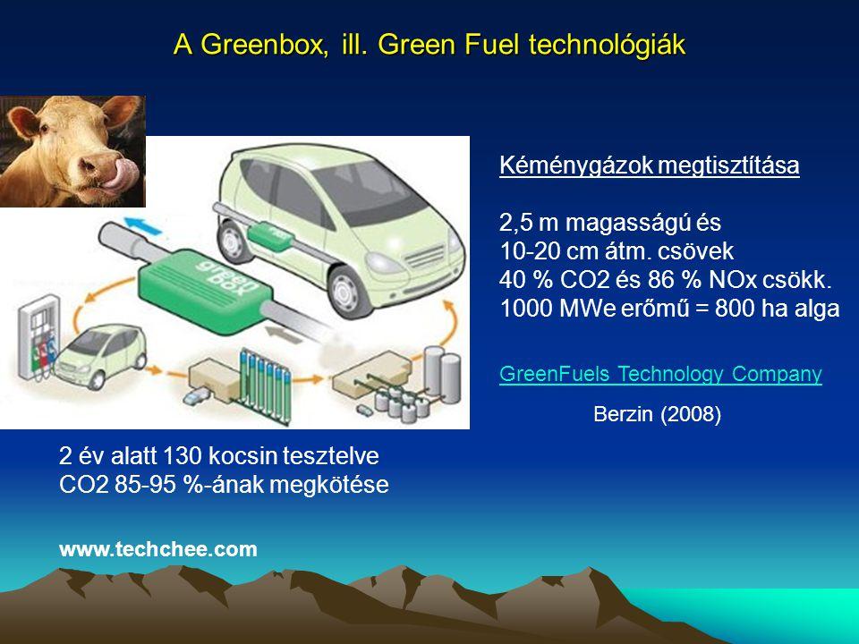 A Greenbox, ill. Green Fuel technológiák