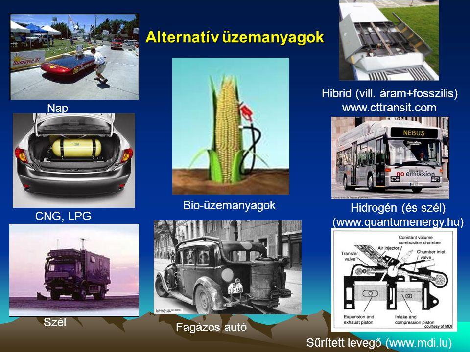 Alternatív üzemanyagok