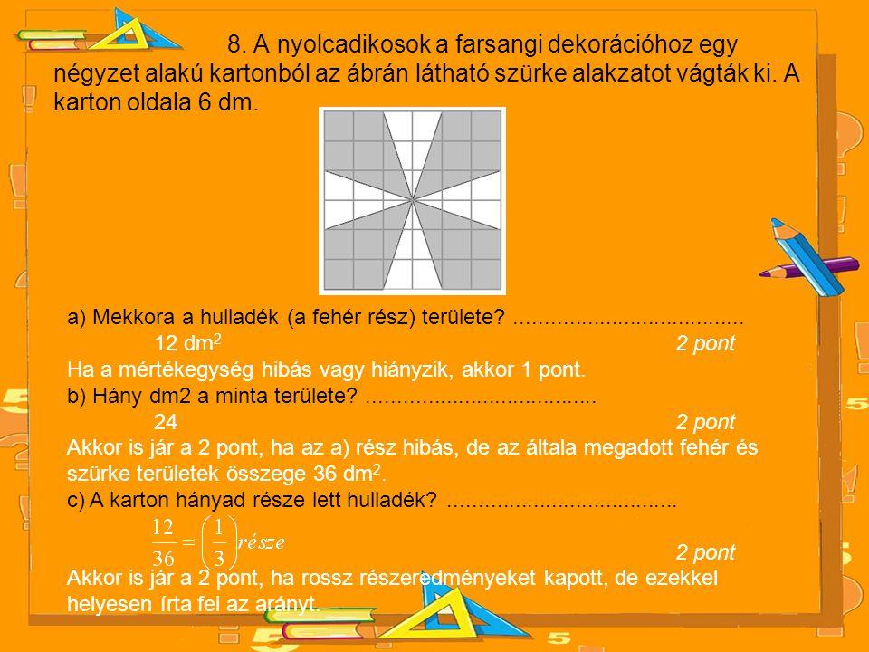 8. A nyolcadikosok a farsangi dekorációhoz egy négyzet alakú kartonból az ábrán látható szürke alakzatot vágták ki. A karton oldala 6 dm.