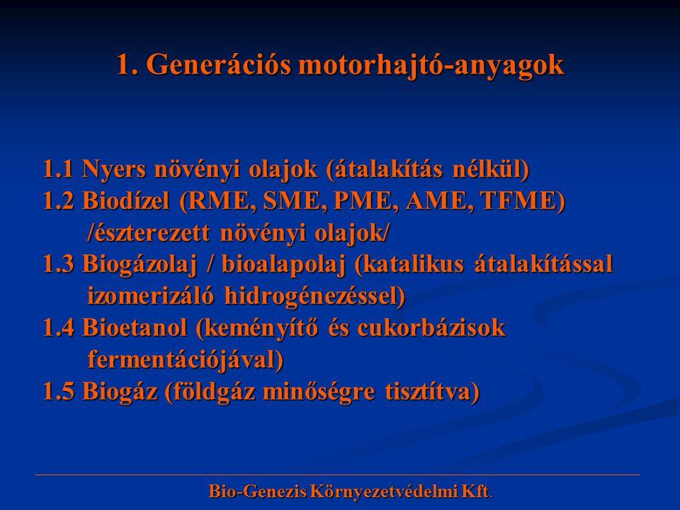 1. Generációs motorhajtó-anyagok