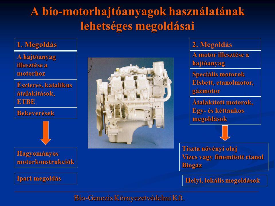 A bio-motorhajtóanyagok használatának lehetséges megoldásai