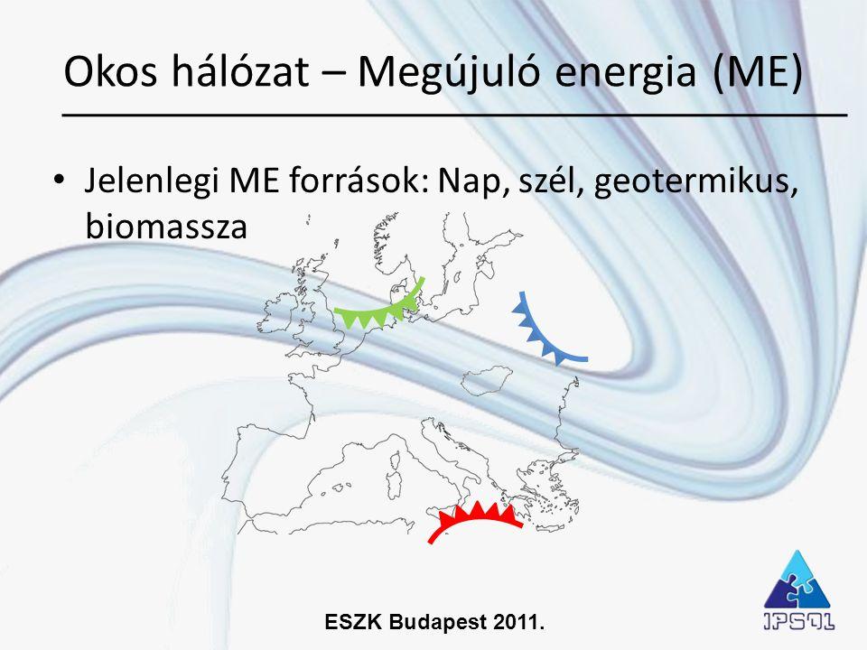 Okos hálózat – Megújuló energia (ME)