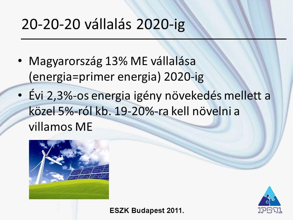 20-20-20 vállalás 2020-ig Magyarország 13% ME vállalása (energia=primer energia) 2020-ig.