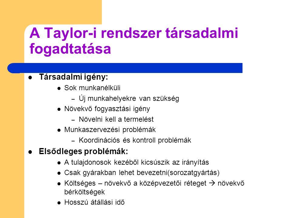 A Taylor-i rendszer társadalmi fogadtatása