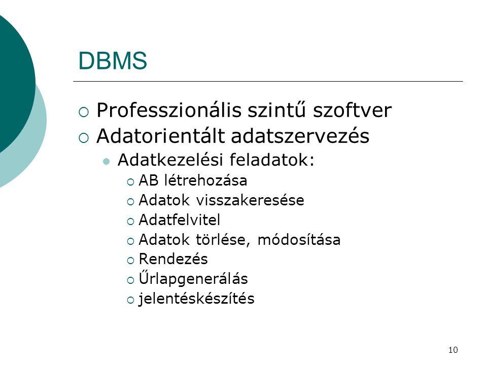 DBMS Professzionális szintű szoftver Adatorientált adatszervezés