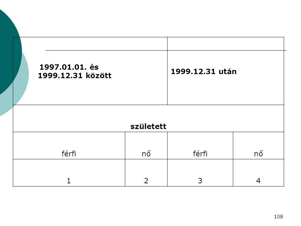 1997.01.01. és 1999.12.31 között 1999.12.31 után született férfi nő 1