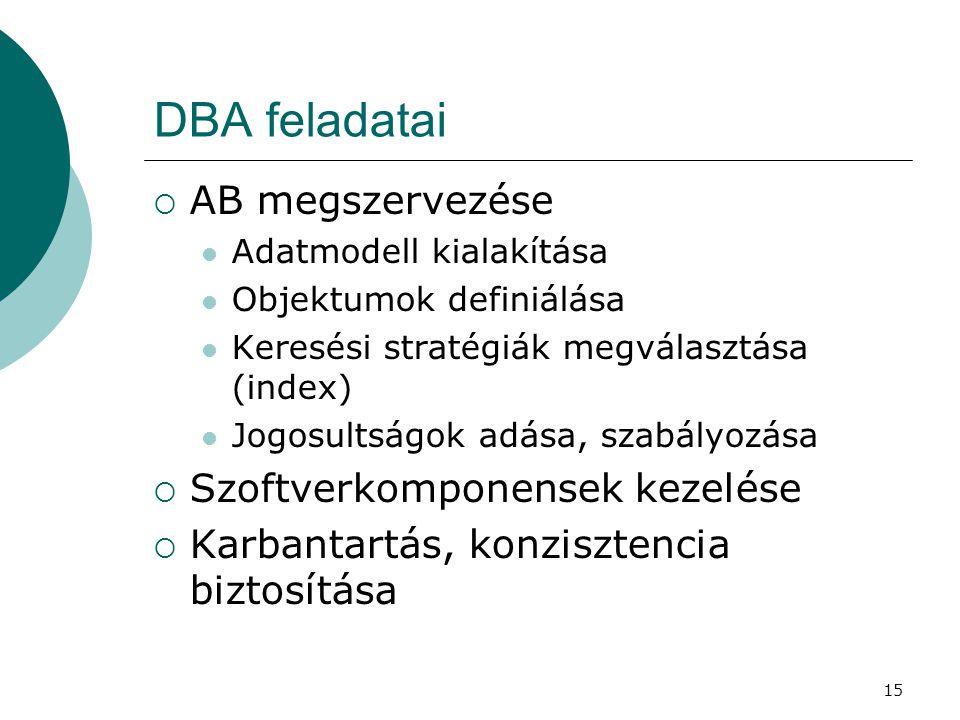 DBA feladatai AB megszervezése Szoftverkomponensek kezelése