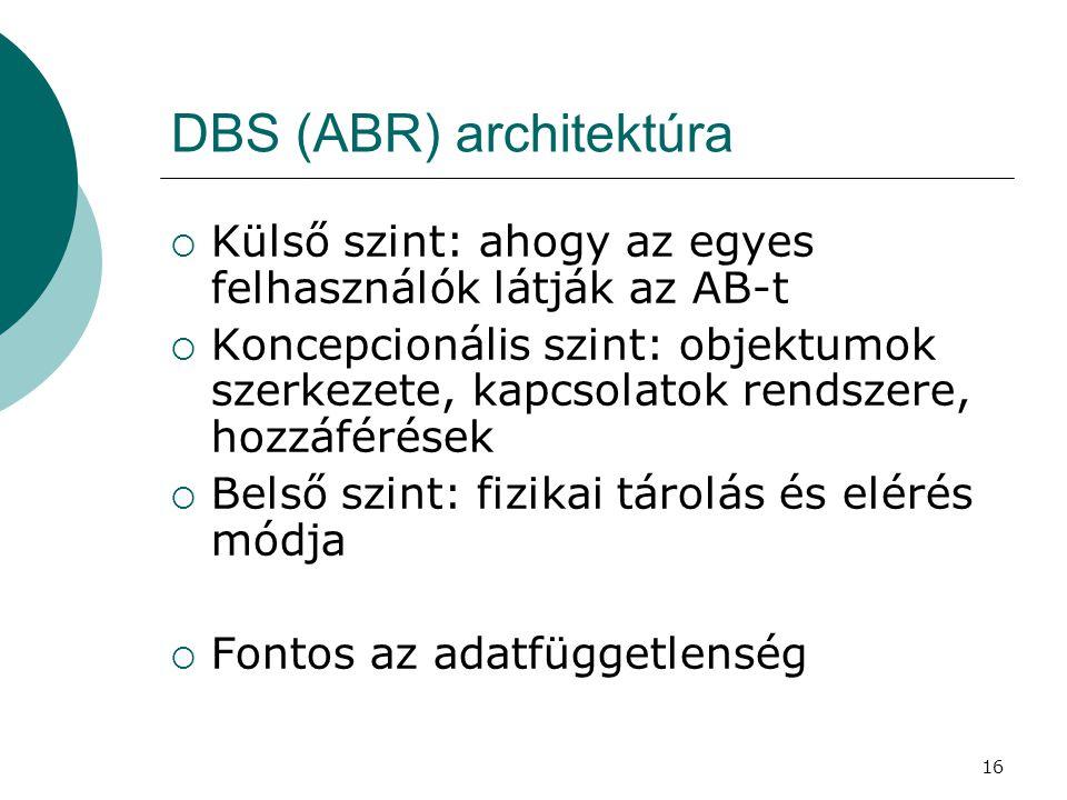 DBS (ABR) architektúra