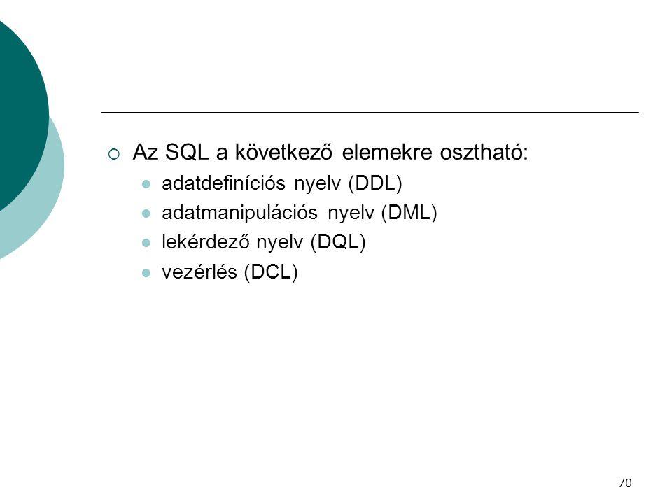 Az SQL a következő elemekre osztható: