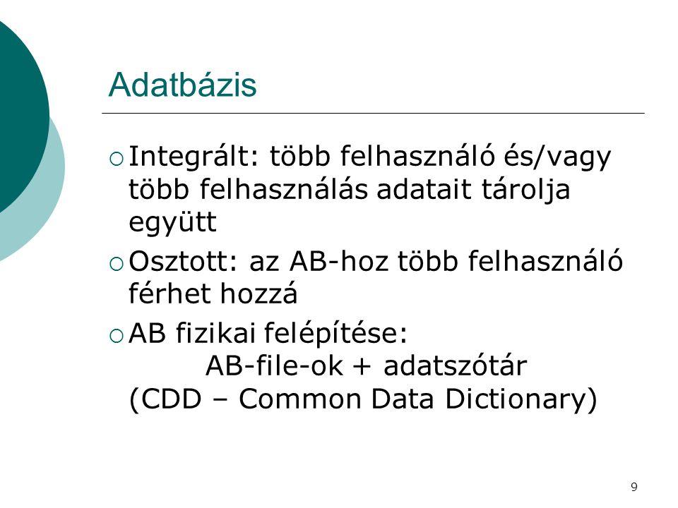 Adatbázis Integrált: több felhasználó és/vagy több felhasználás adatait tárolja együtt. Osztott: az AB-hoz több felhasználó férhet hozzá.
