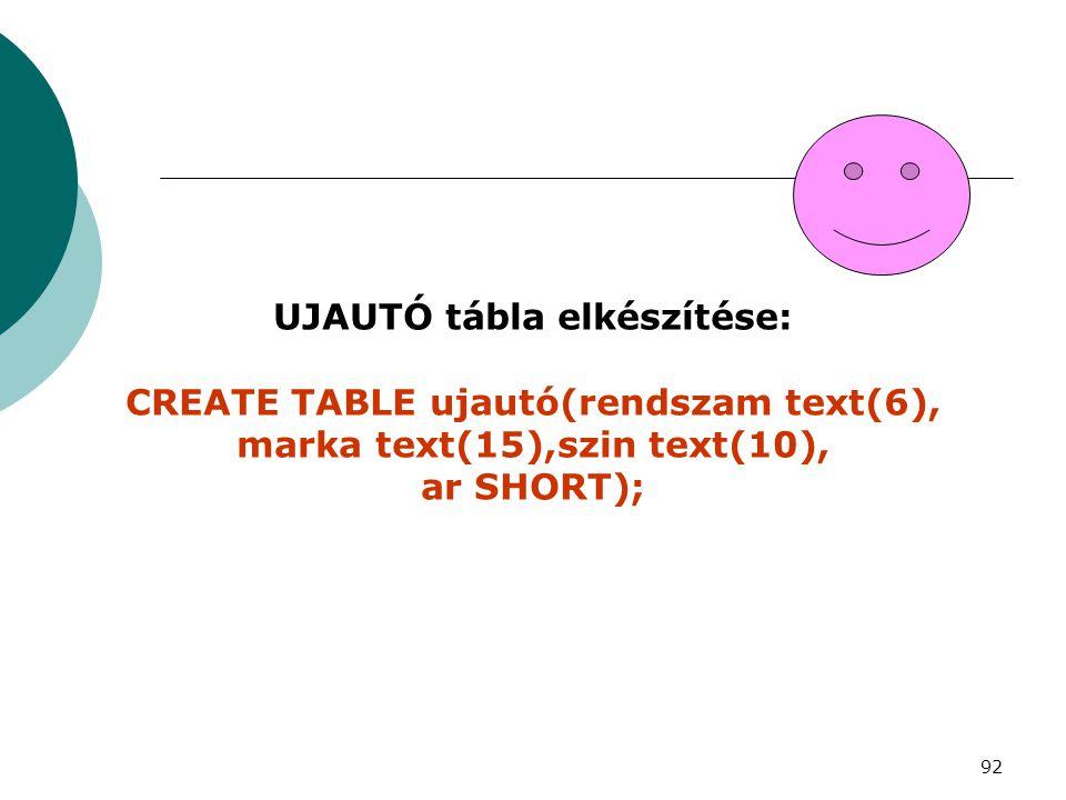 UJAUTÓ tábla elkészítése: