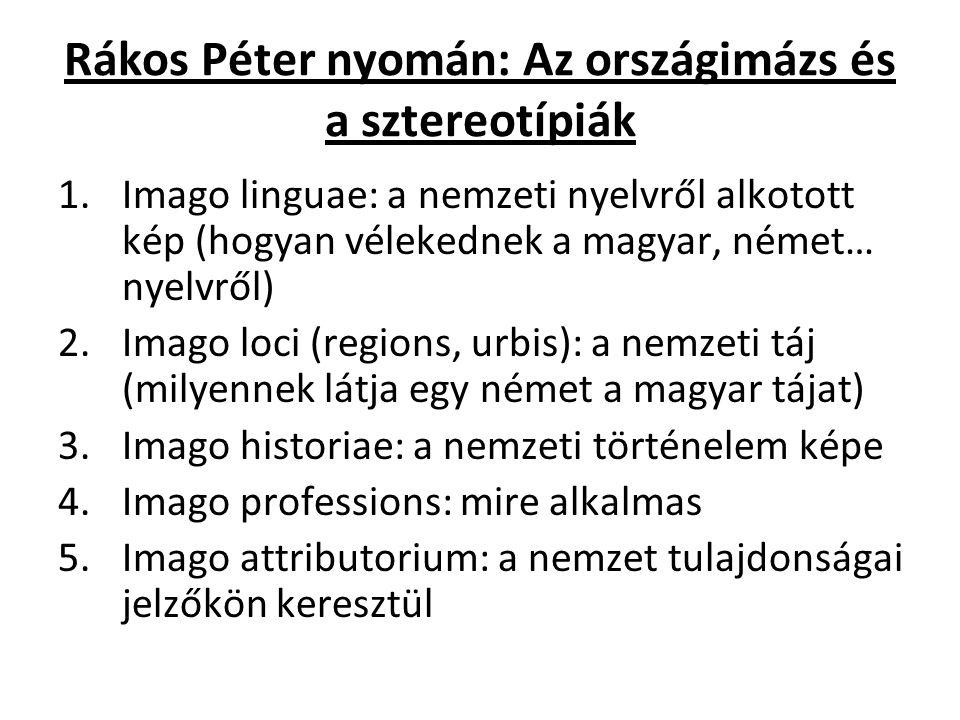 Rákos Péter nyomán: Az országimázs és a sztereotípiák