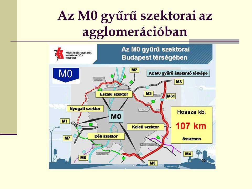 Az M0 gyűrű szektorai az agglomerációban