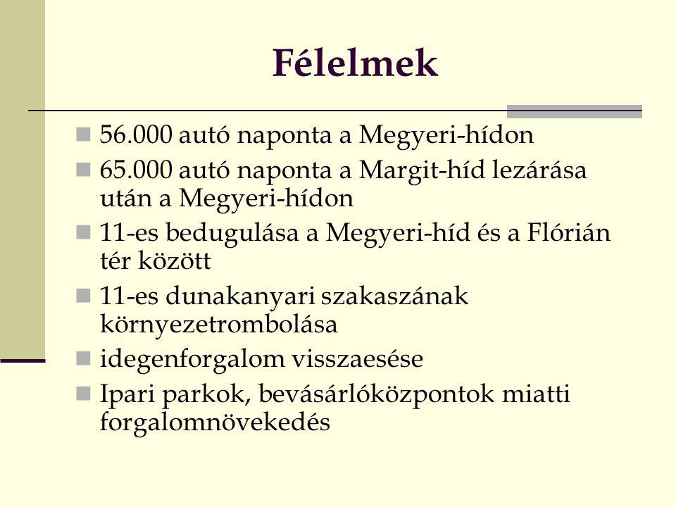 Félelmek 56.000 autó naponta a Megyeri-hídon