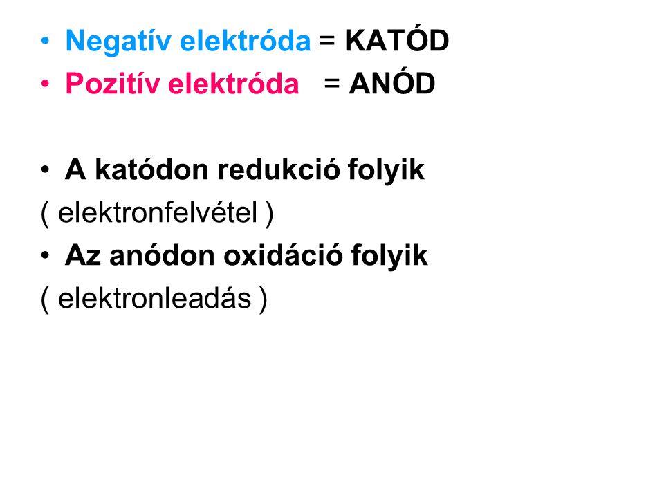 Negatív elektróda = KATÓD