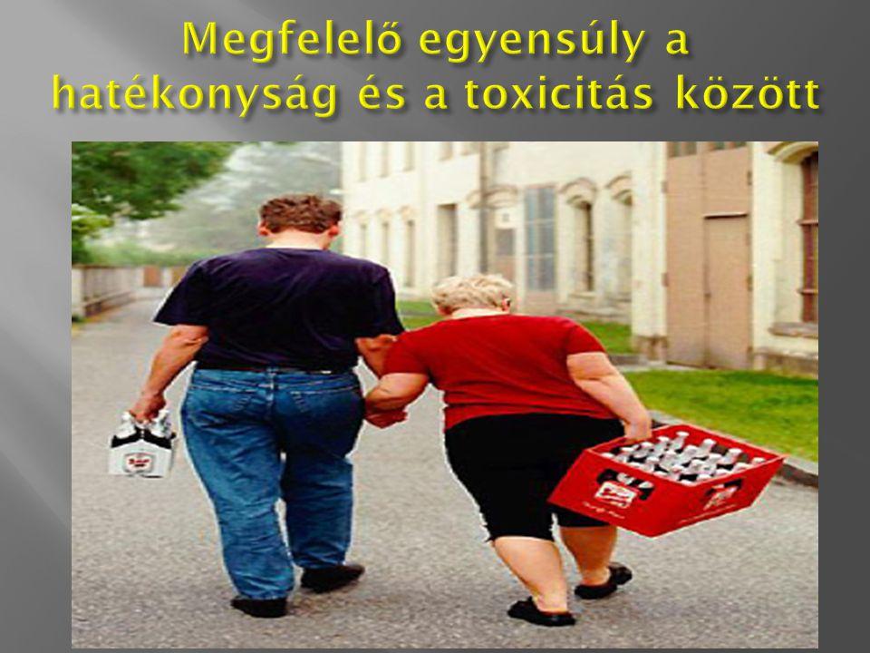 Megfelelő egyensúly a hatékonyság és a toxicitás között