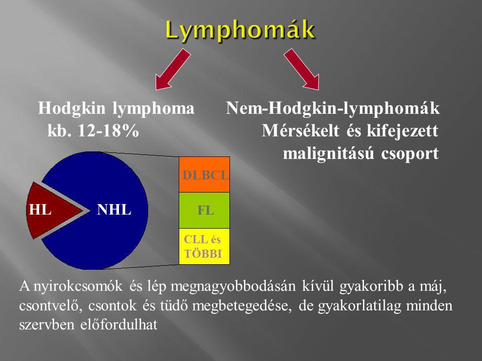 Lymphomák Hodgkin lymphoma Nem-Hodgkin-lymphomák