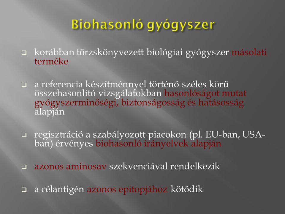 Biohasonló gyógyszer korábban törzskönyvezett biológiai gyógyszer másolati terméke.
