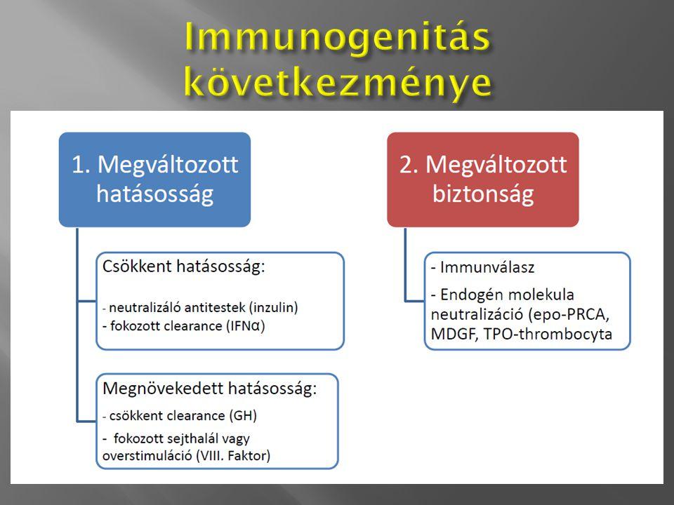 Immunogenitás következménye