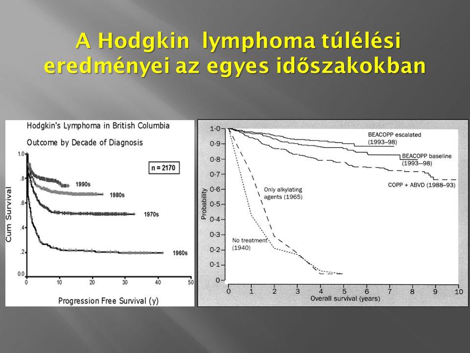 A Hodgkin lymphoma túlélési eredményei az egyes időszakokban