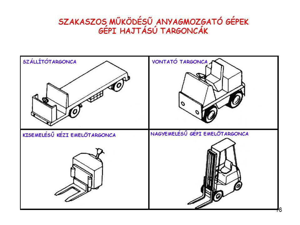 SZAKASZOS MŰKÖDÉSŰ ANYAGMOZGATÓ GÉPEK GÉPI HAJTÁSÚ TARGONCÁK