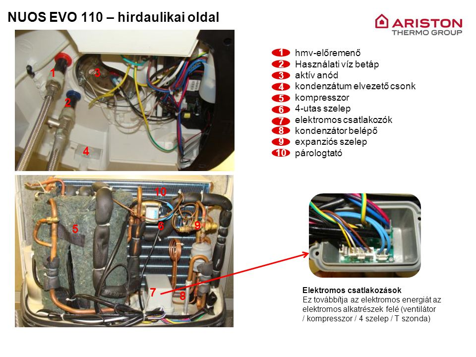NUOS EVO 110 – hirdaulikai oldal