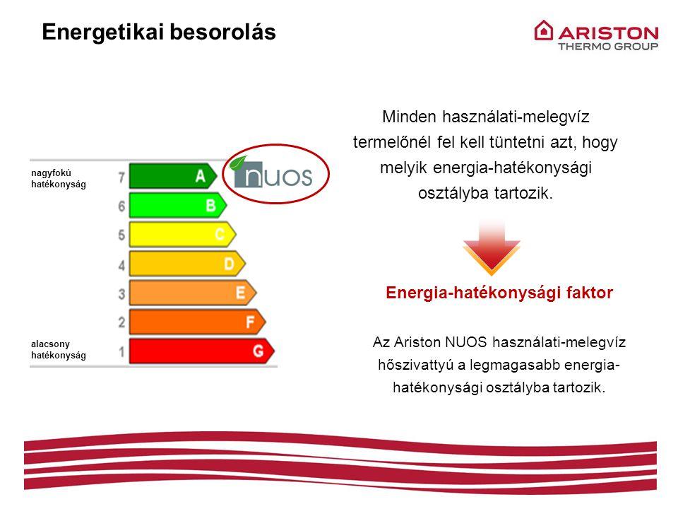 Energia-hatékonysági faktor