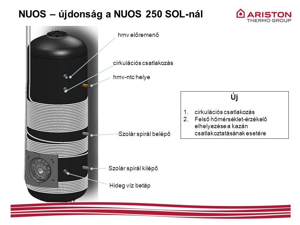 NUOS – újdonság a NUOS 250 SOL-nál