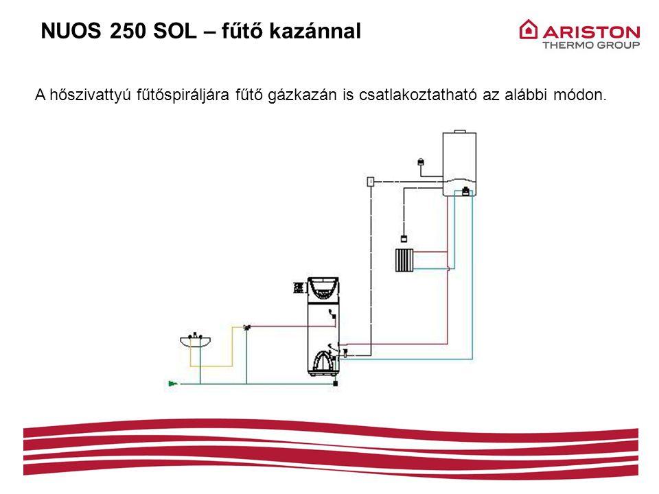 NUOS 250 SOL – fűtő kazánnal