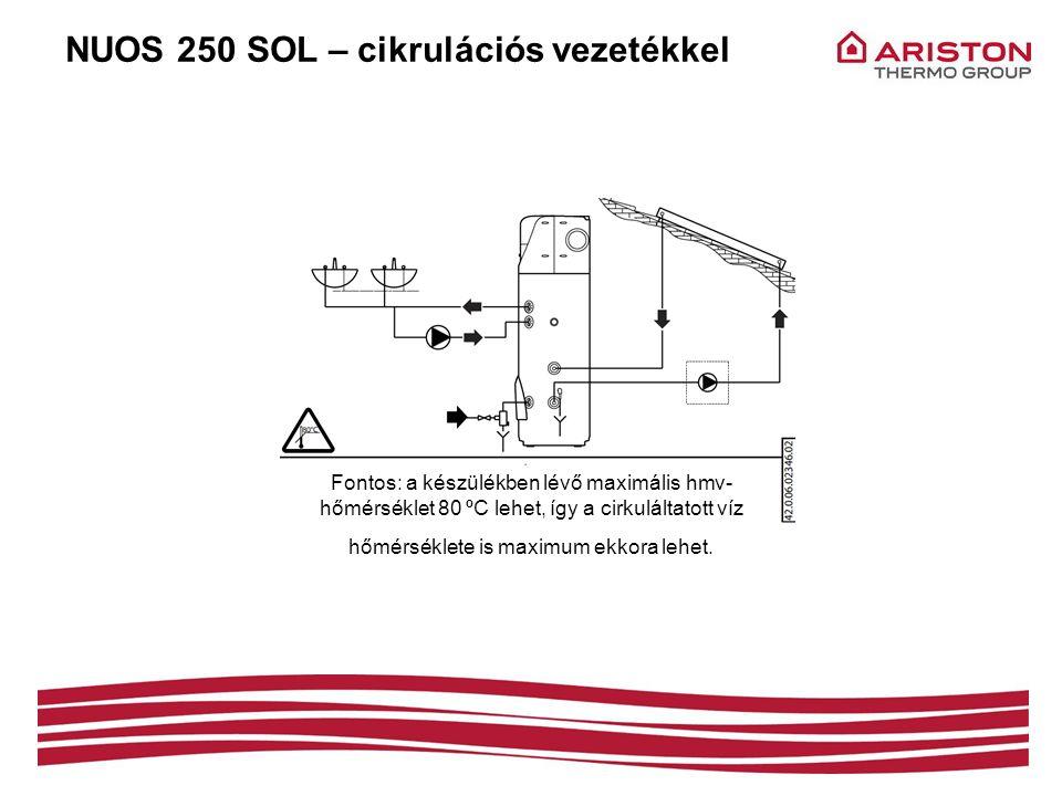 NUOS 250 SOL – cikrulációs vezetékkel