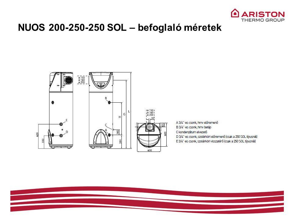 NUOS 200-250-250 SOL – befoglaló méretek