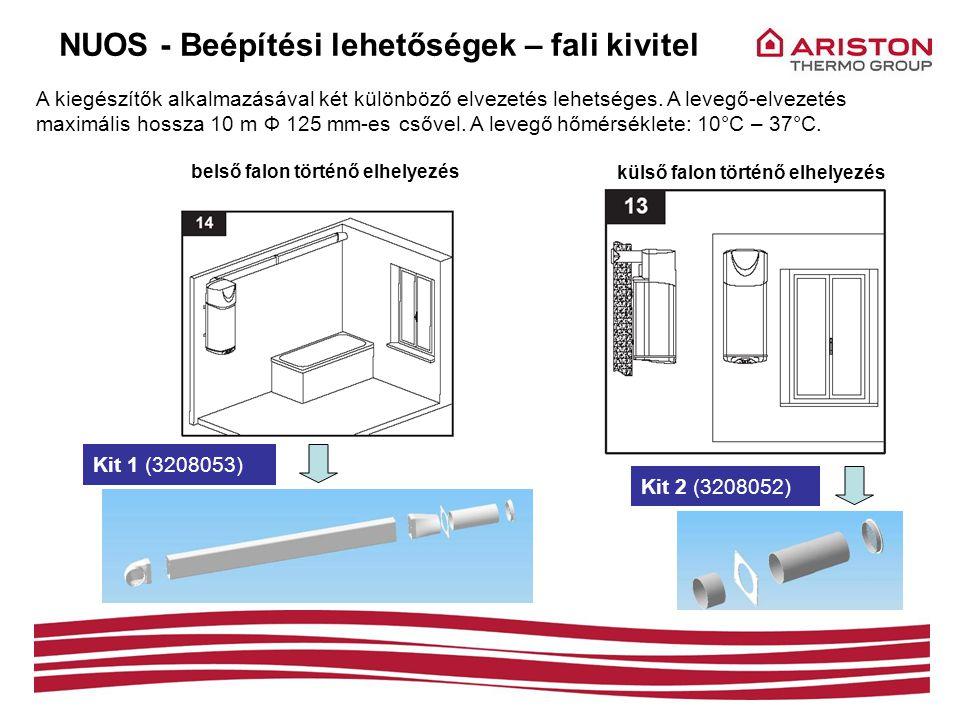 belső falon történő elhelyezés külső falon történő elhelyezés