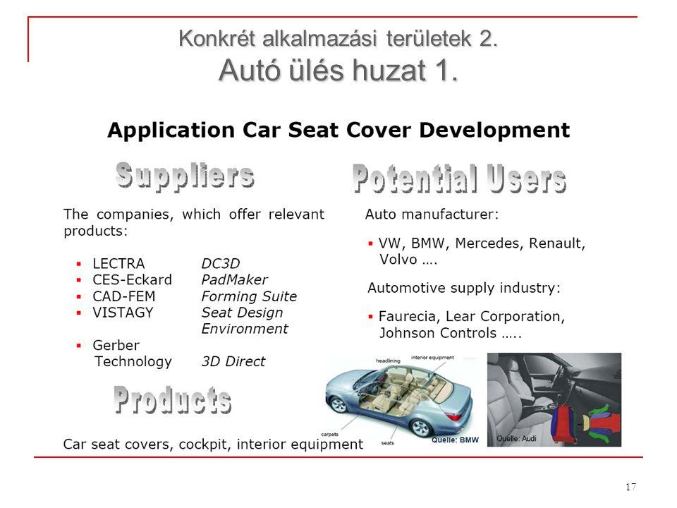 Konkrét alkalmazási területek 2. Autó ülés huzat 1.