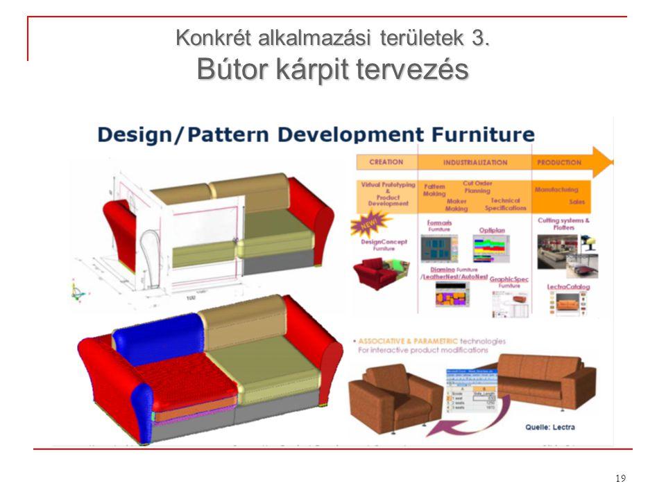 Konkrét alkalmazási területek 3. Bútor kárpit tervezés