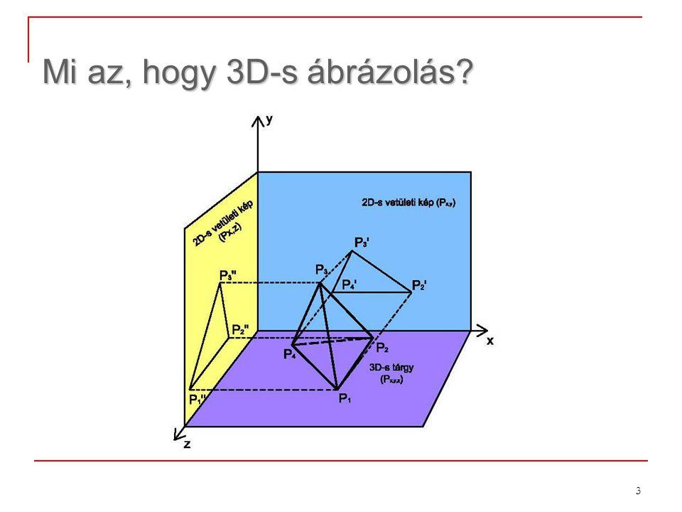 Mi az, hogy 3D-s ábrázolás