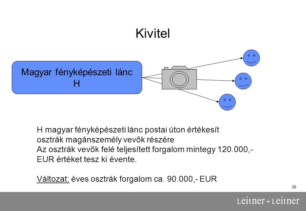 Magyar fényképészeti lánc