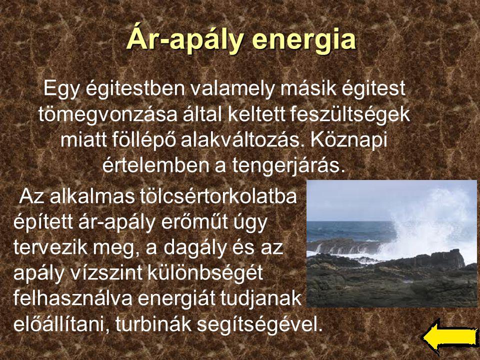 Ár-apály energia