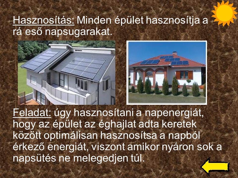 Hasznosítás: Minden épület hasznosítja a rá eső napsugarakat.