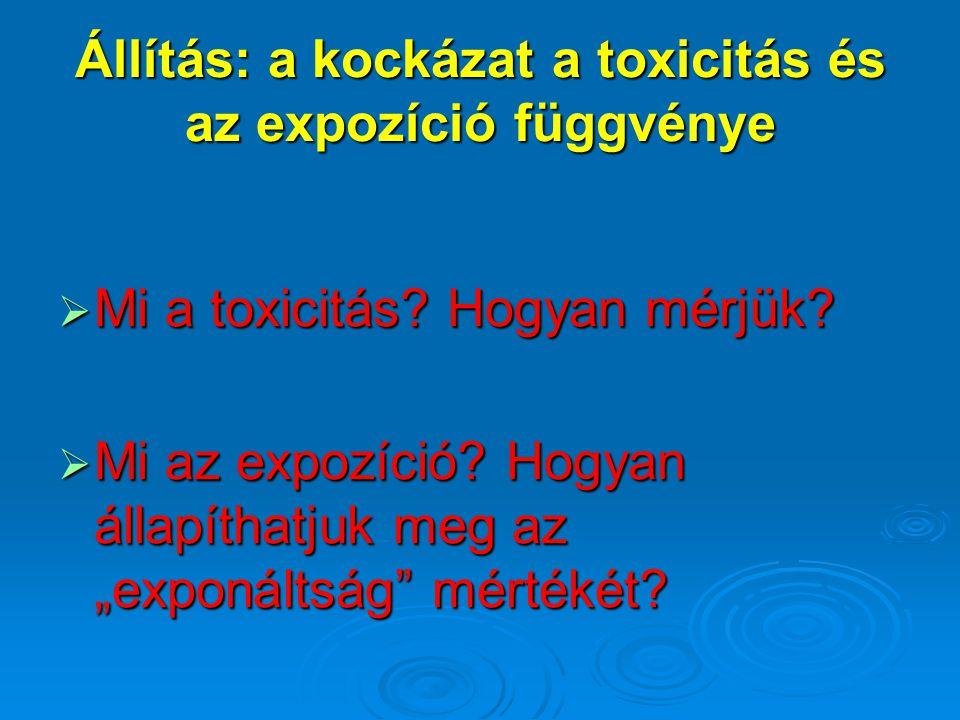 Állítás: a kockázat a toxicitás és az expozíció függvénye