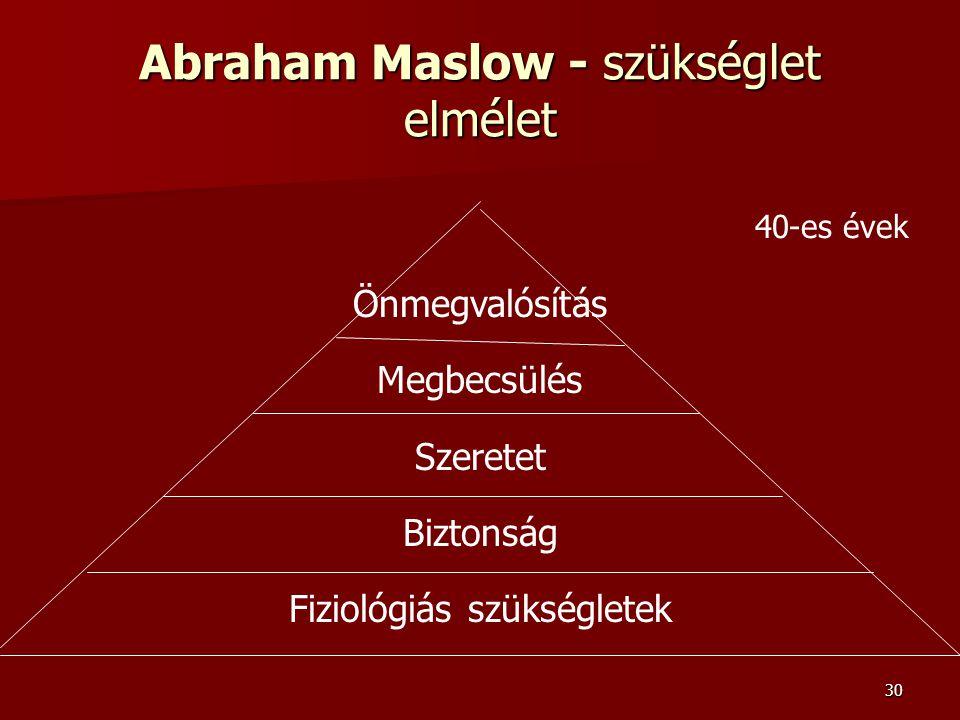 Abraham Maslow - szükséglet elmélet