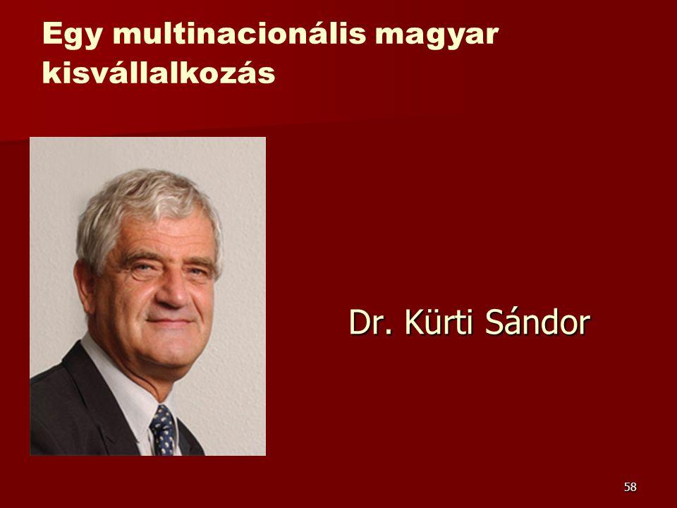 Egy multinacionális magyar