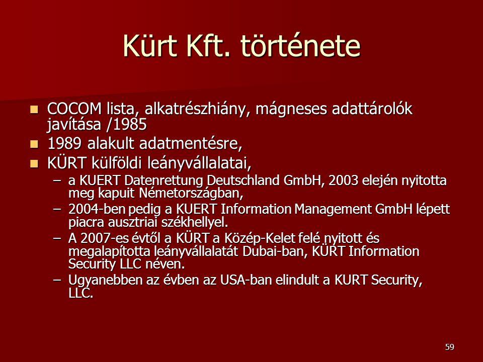 Kürt Kft. története COCOM lista, alkatrészhiány, mágneses adattárolók javítása /1985. 1989 alakult adatmentésre,