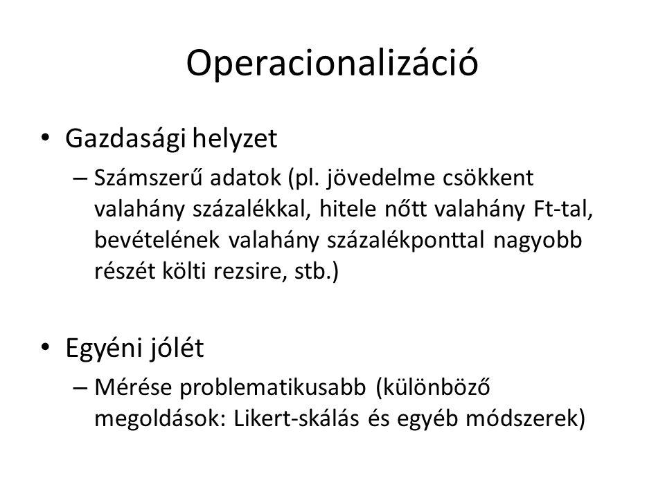 Operacionalizáció Gazdasági helyzet Egyéni jólét